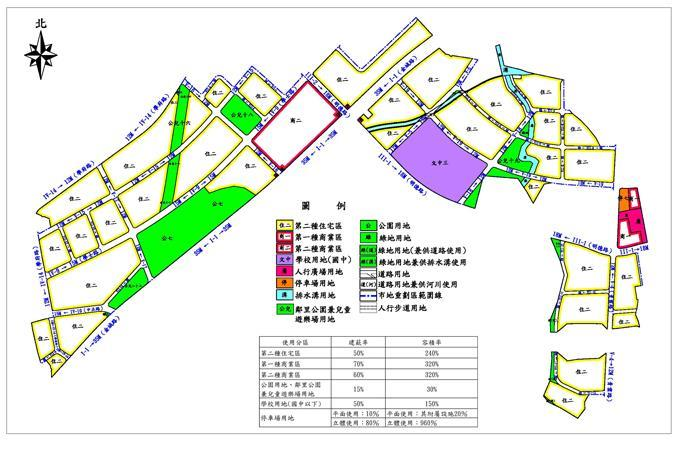 圖2土地使用分區圖_圖示
