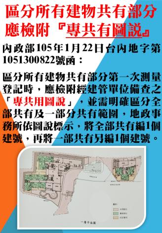 2、區分所有建物共有部分應檢附專共有圖說_圖示